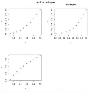 first multi-plot
