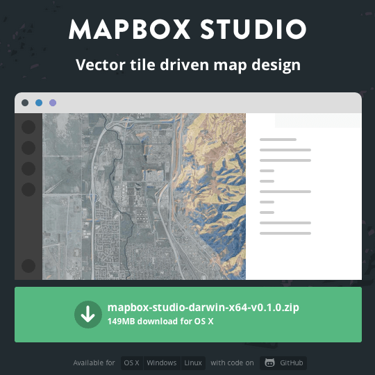 Mapbox Code